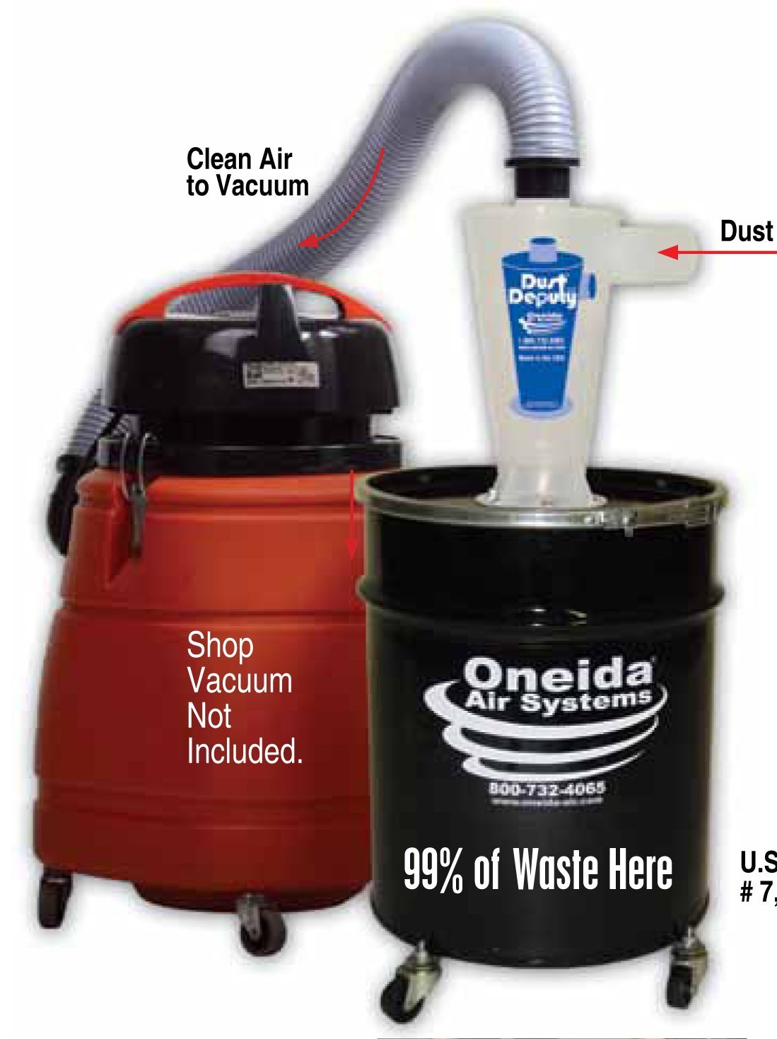 Oneida Molded Deluxe Dust Deputy Kit With 10 Gallon Steel